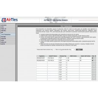 Ethernet İnternet 8 Röle Kontrol Kartı
