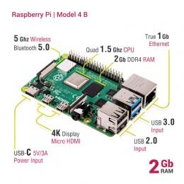 raspberry pi4 model b ethernet usb röle kartı